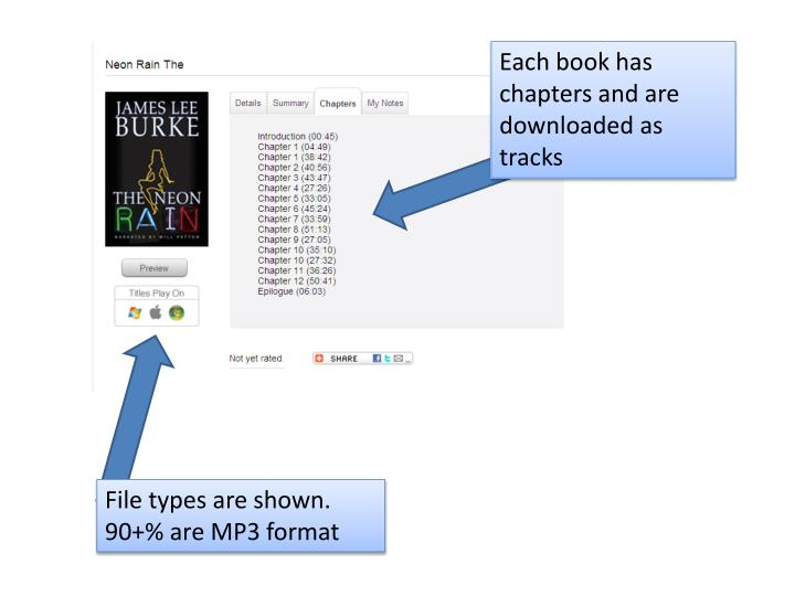 Each book has chapters and are downloaded as tracks
