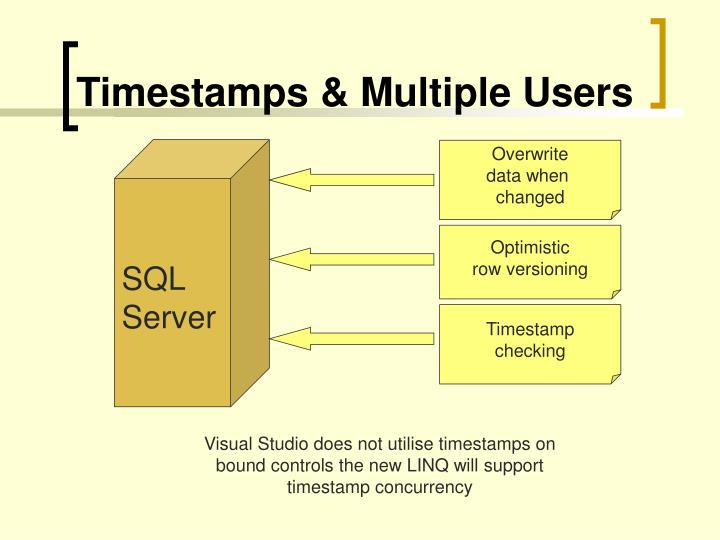 Timestamps & Multiple Users