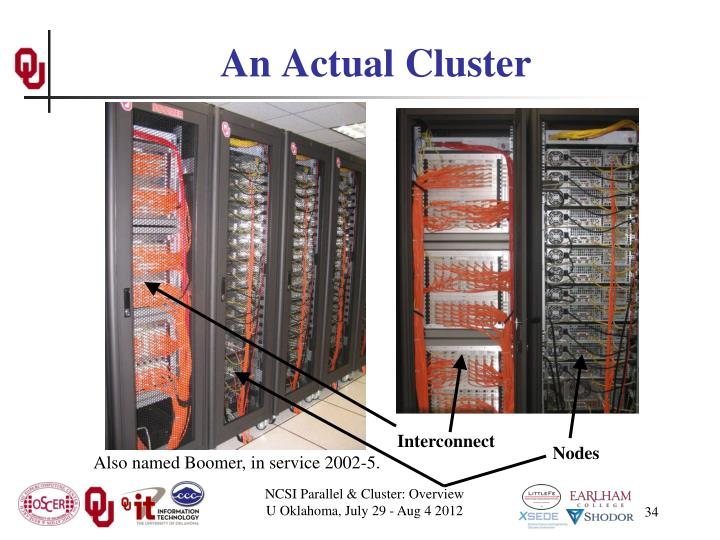 An Actual Cluster