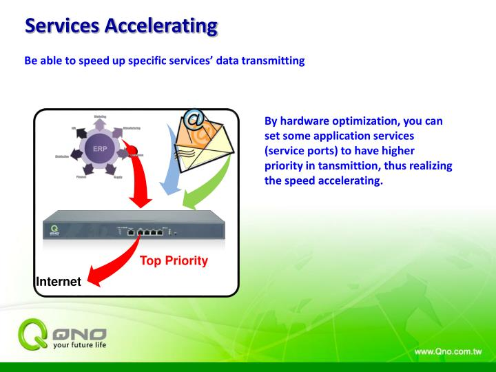 Services Accelerating