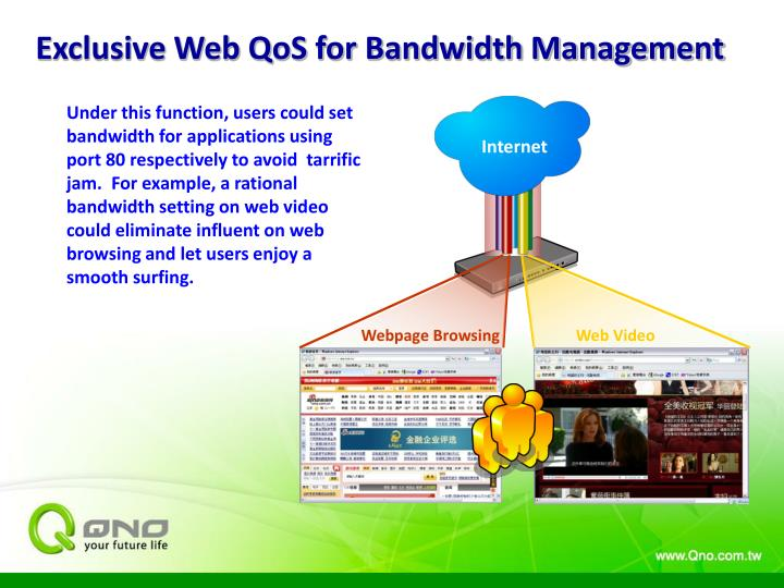 Exclusive Web QoS for Bandwidth Management