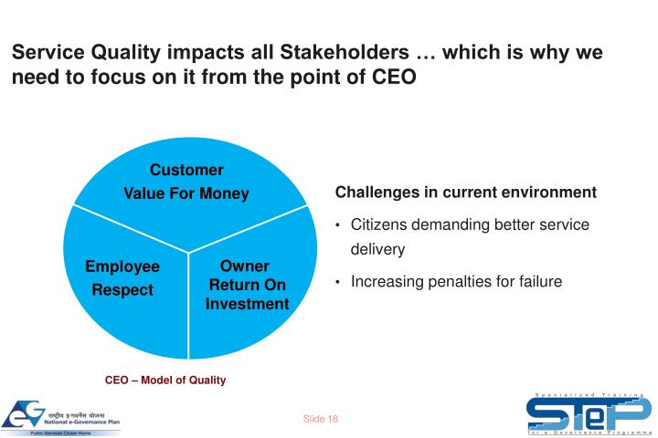 Service Quality impacts all Stakeholders … which is why we need to focus on it from the point of CEO