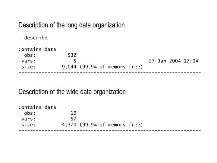 Description of the long data organization