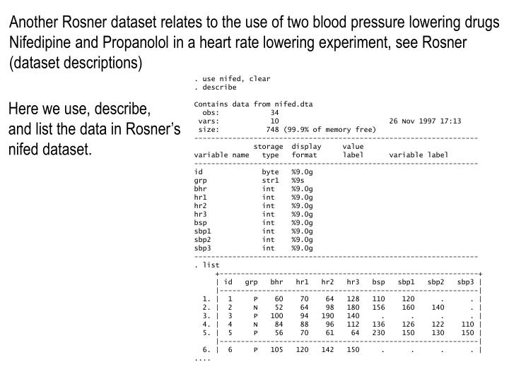 Another Rosner dataset relates to the use of two blood pressure lowering drugs