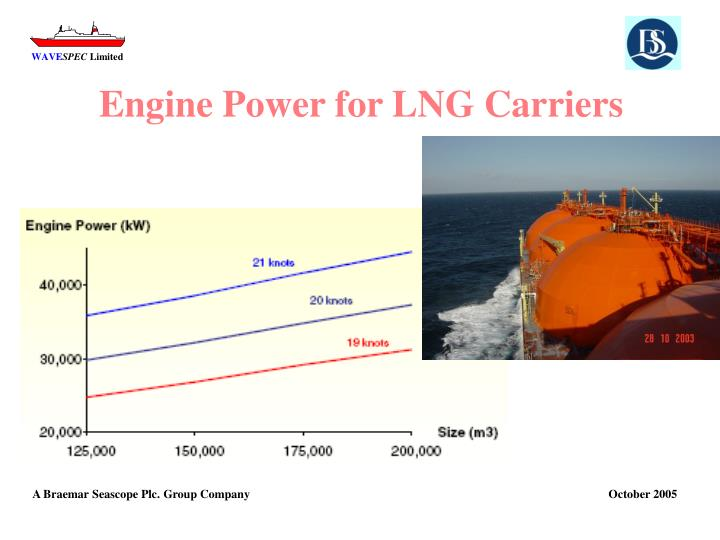 Engine Power for LNG Carriers