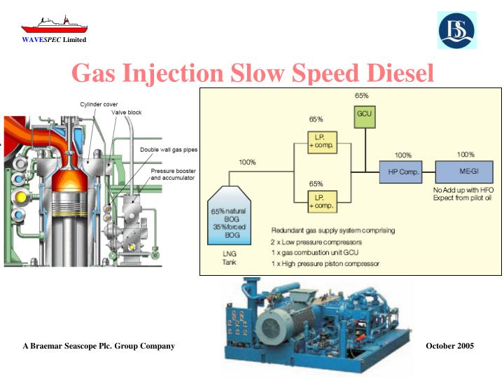 Gas Injection Slow Speed Diesel