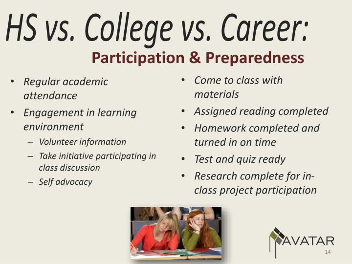 Participation & Preparedness
