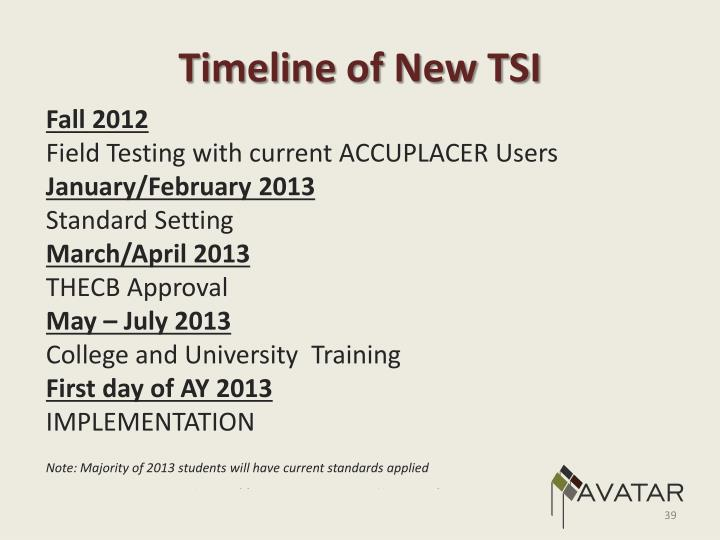 Timeline of New TSI
