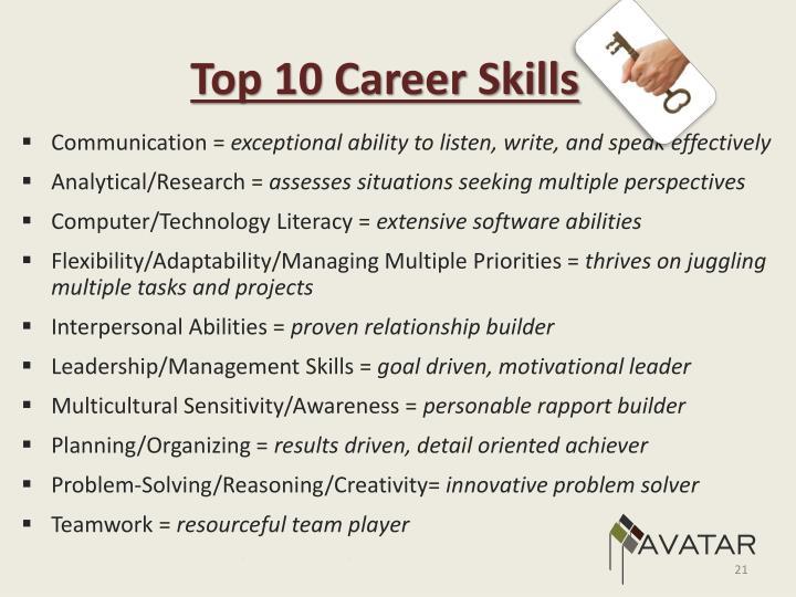 Top 10 Career Skills