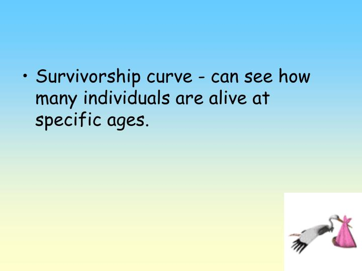 Survivorship curve - can see how many individuals are alive at specific ages.