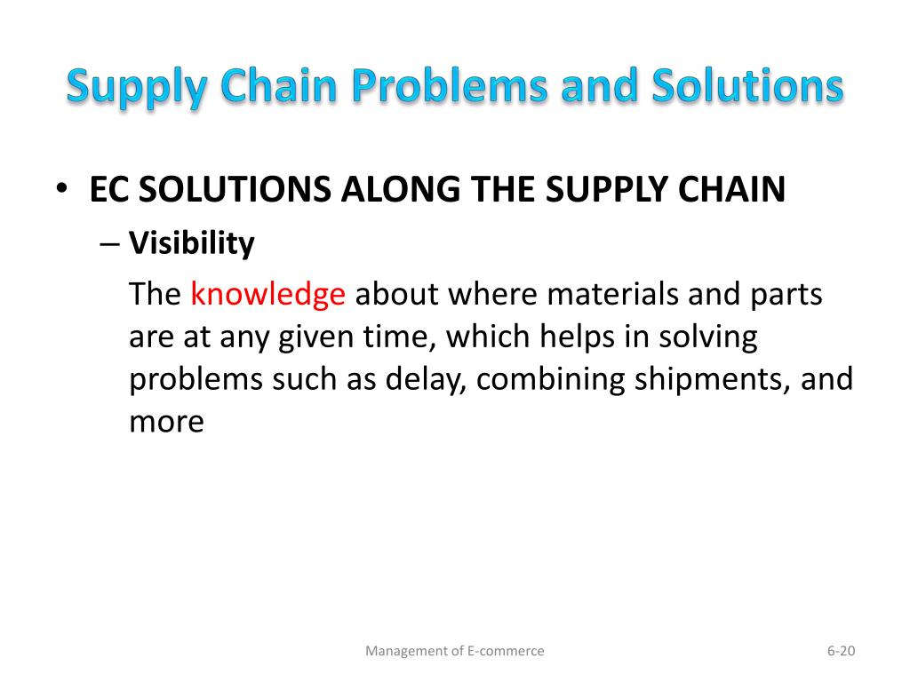 PPT - E-Supply Chains, Collaborative Commerce, And Corporate