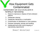 how equipment gets contaminated