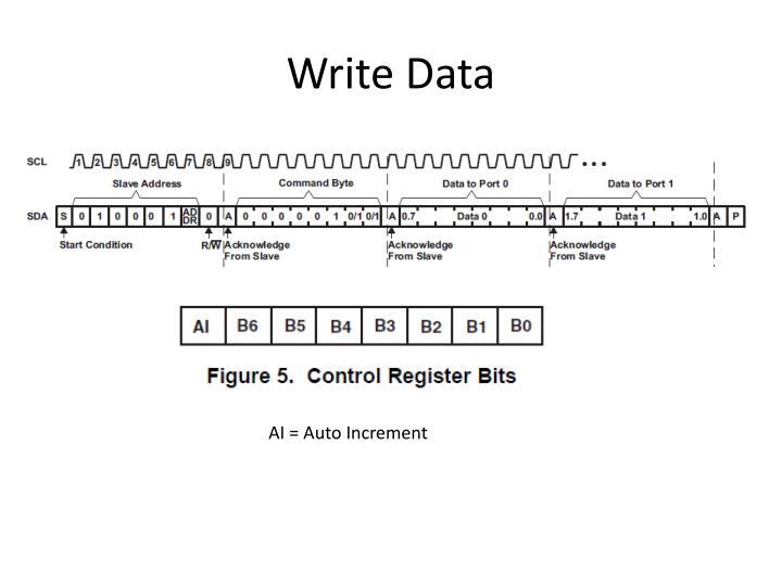 Write Data