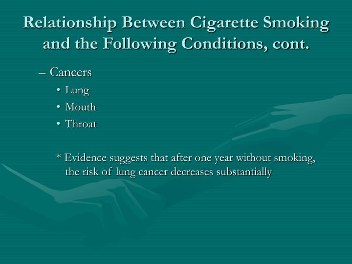 Relationship Between Cigarette Smoking and the Following Conditions, cont.