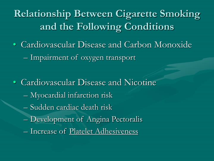 Relationship Between Cigarette Smoking and the Following Conditions