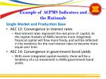 example of acpms indicators and the rationale1