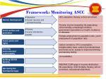 framework monitoring ascc