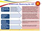 framework monitoring the aec