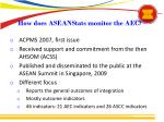 how does aseanstats monitor the aec1