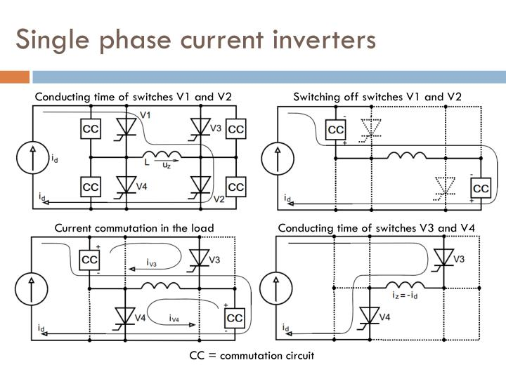 Single phase current inverters