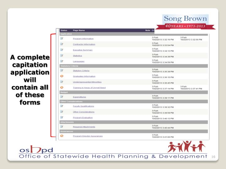 A complete capitation application will contain all of these forms