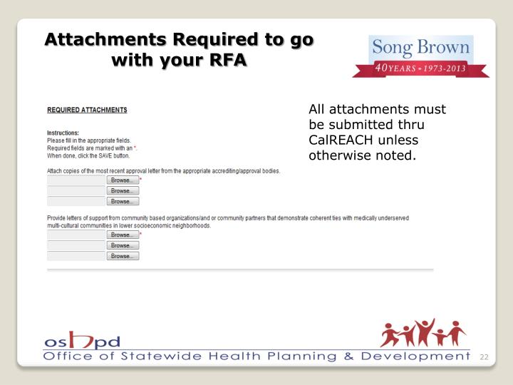 Attachments Required to go with your RFA