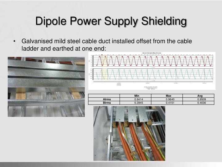 Dipole Power Supply Shielding