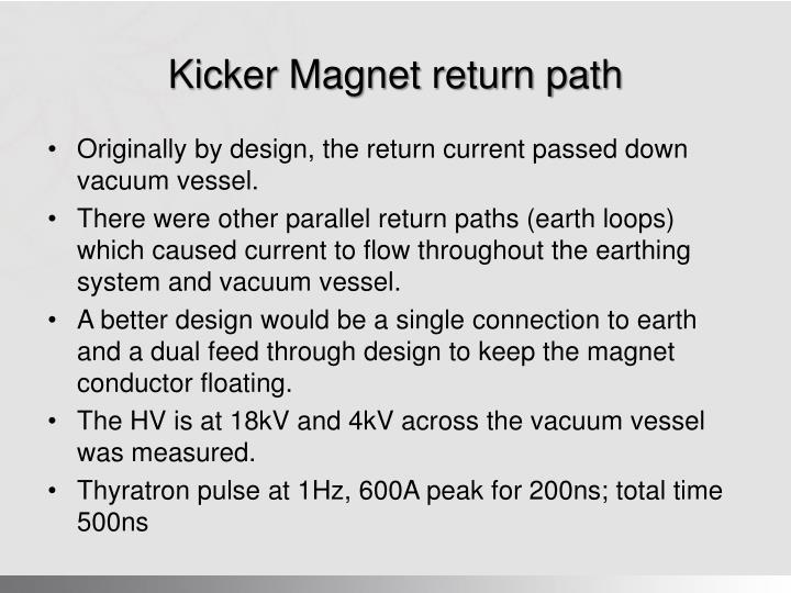 Kicker Magnet return path