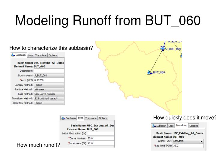 Modeling Runoff from BUT_060