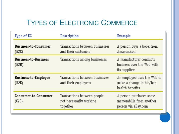 a report on the types of electronic businesses available Public company research some reports may be available from business & company resources (gale) a many of the following electronic sources.