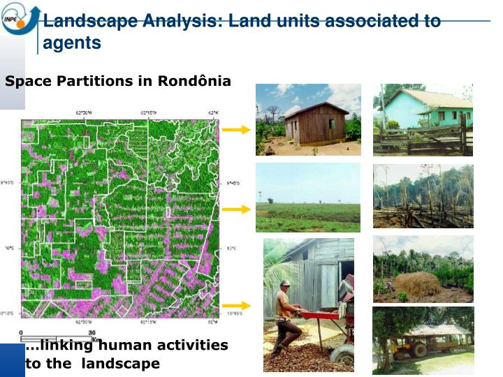 Landscape Analysis: Land units associated to agents