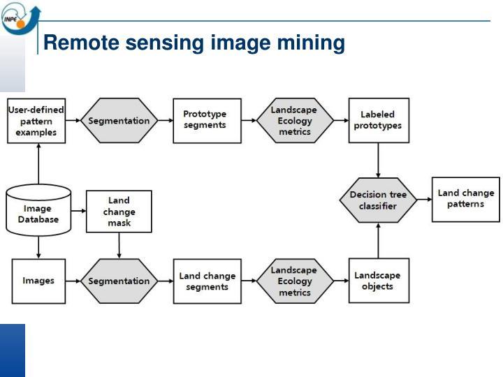 Remote sensing image mining