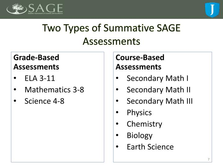 Two Types of Summative SAGE Assessments