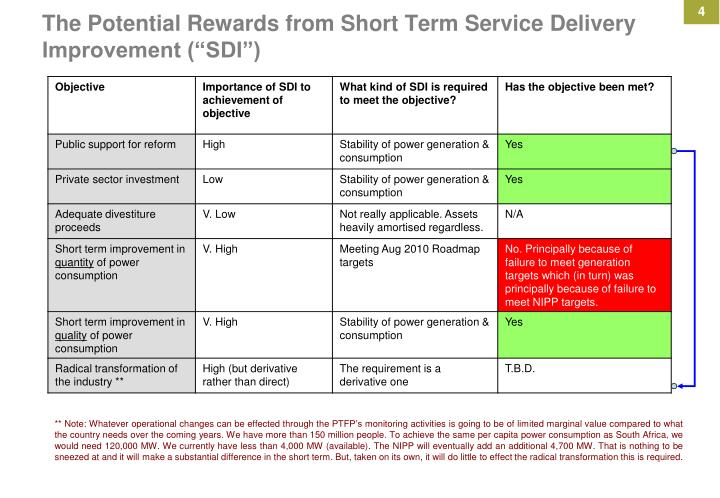 "The Potential Rewards from Short Term Service Delivery Improvement (""SDI"")"