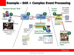 example sar complex event processing