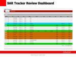 sar tracker review dashboard