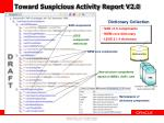 toward suspicious activity report v2 0