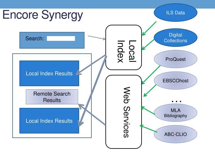 Encore Synergy