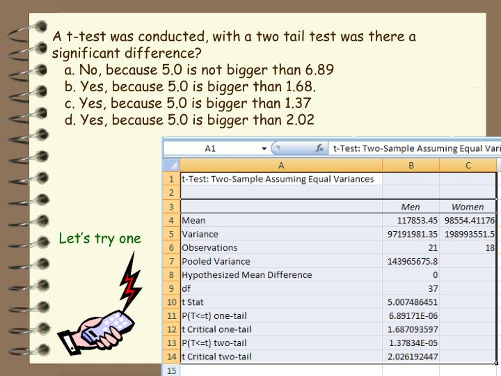 A t-test was conducted, with a two tail test was there a significant difference?