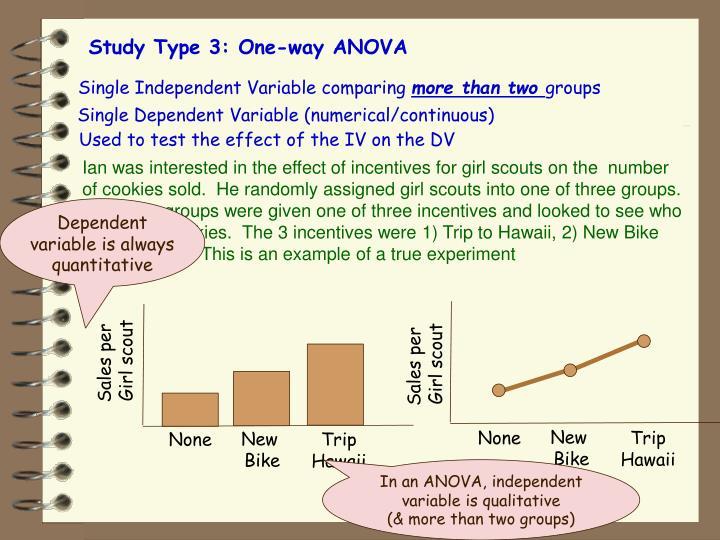 Study Type 3: One-way ANOVA
