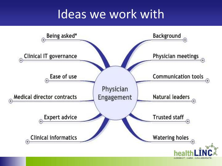 Ideas we work with
