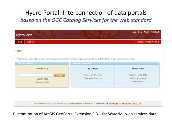 Hydro Portal: Interconnection of data portals