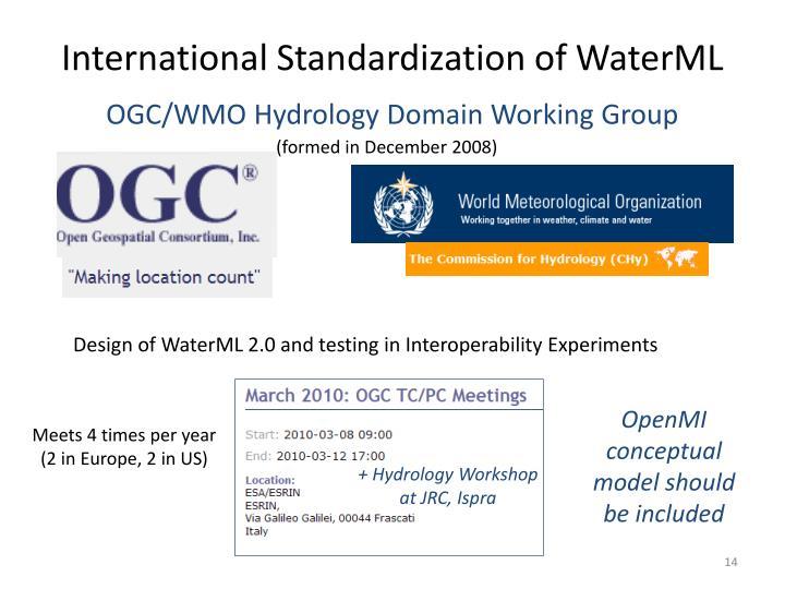 International Standardization of