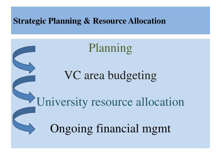 factors affecting budget resource allocation Budget planning and management - noel lawas md -  resource allocation:  (budget allocation structure).