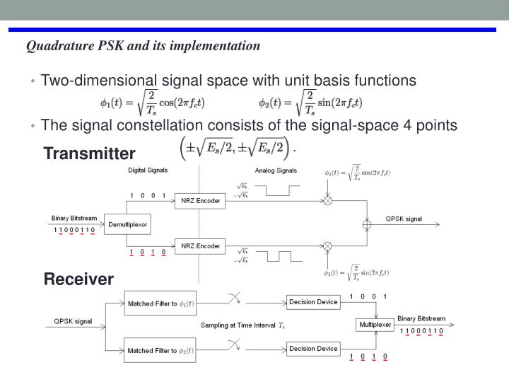 Two-dimensional signal space with unit basis functions