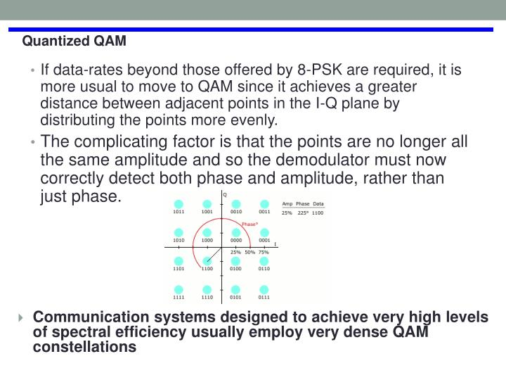 If data-rates beyond those offered by 8-PSK are required, it is more usual to move to QAM since it achieves a greater distance between adjacent points in the I-Q plane by distributing the points more evenly.