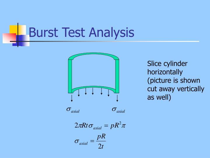 Burst Test Analysis