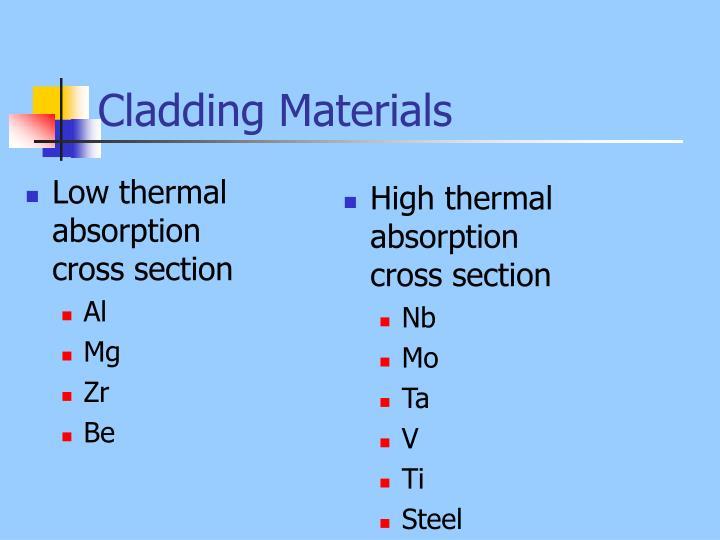 Cladding Materials