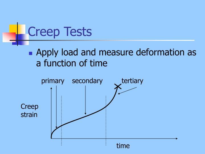 Creep Tests