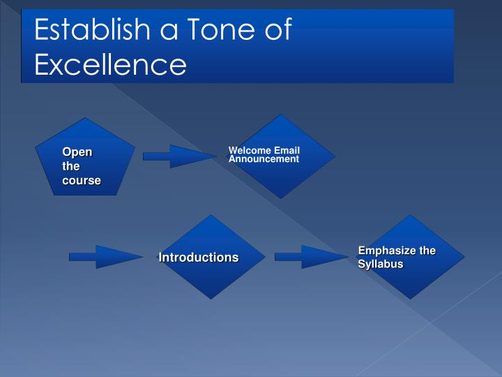Establish a Tone of Excellence